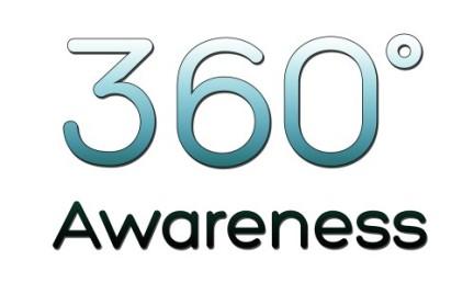 360 degree awareness